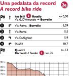 Una pedalata da record